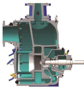 industrial pump dealers